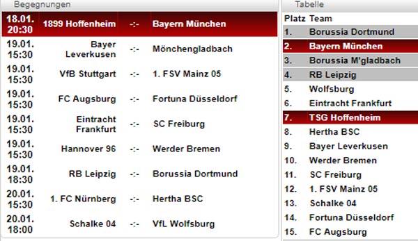 Fußball Ergebnisse Heute 1. Bundesliga